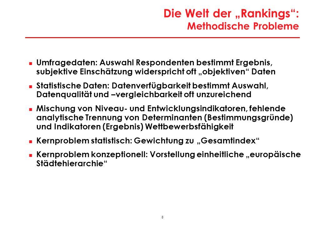 8 Die Welt der Rankings: Methodische Probleme Umfragedaten: Auswahl Respondenten bestimmt Ergebnis, subjektive Einschätzung widerspricht oft objektive