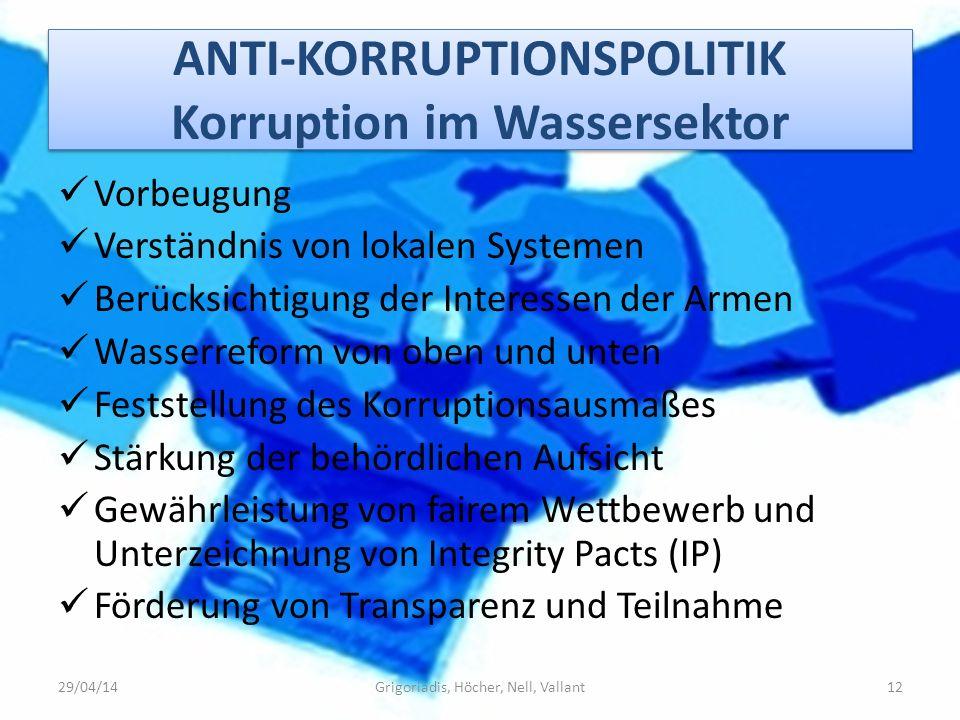 ANTI-KORRUPTIONSPOLITIK Korruption im Wassersektor Vorbeugung Verständnis von lokalen Systemen Berücksichtigung der Interessen der Armen Wasserreform