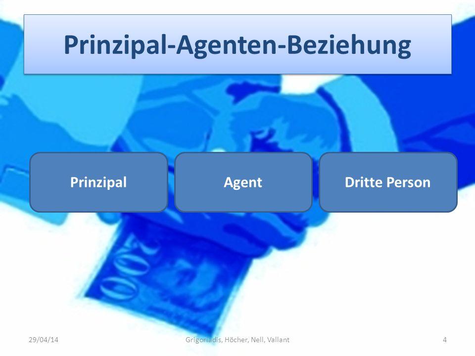 Prinzipal-Agenten-Beziehung 29/04/14Grigoriadis, Höcher, Nell, Vallant4 PrinzipalAgentDritte Person