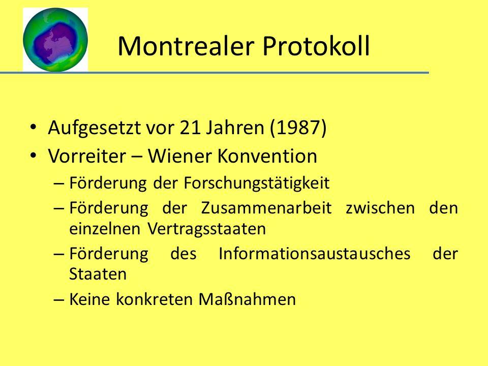 Montrealer Protokoll Aufgesetzt vor 21 Jahren (1987) Vorreiter – Wiener Konvention – Förderung der Forschungstätigkeit – Förderung der Zusammenarbeit