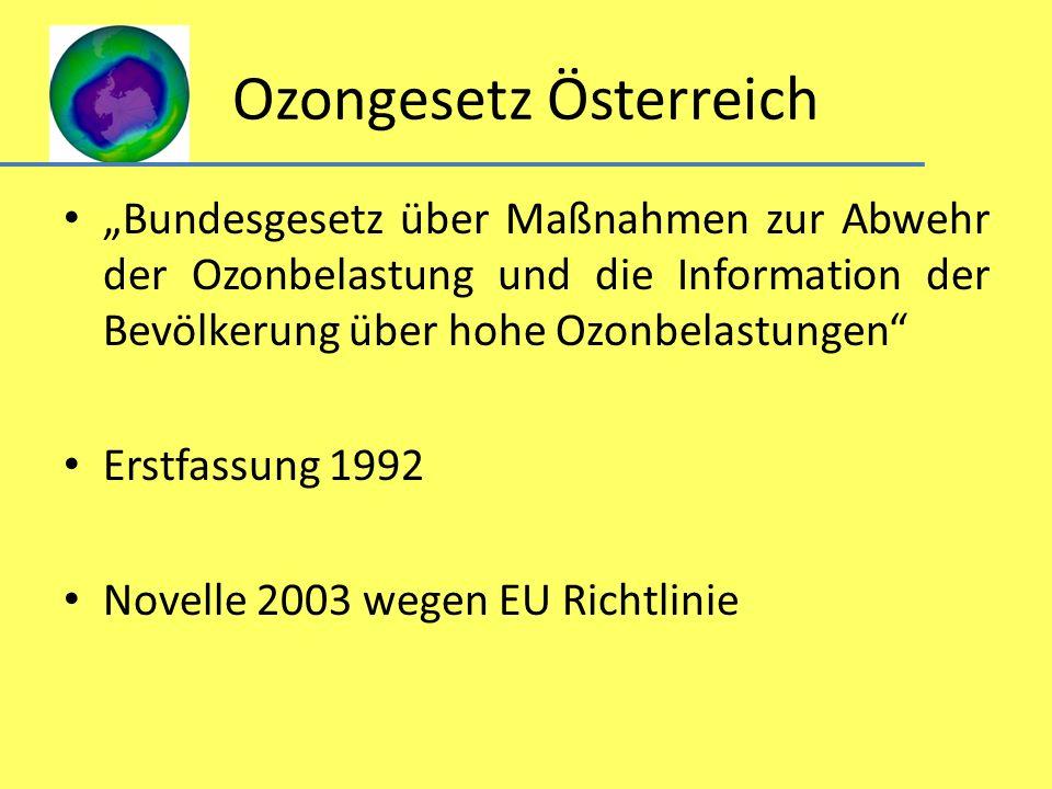 Ozongesetz Österreich Bundesgesetz über Maßnahmen zur Abwehr der Ozonbelastung und die Information der Bevölkerung über hohe Ozonbelastungen Erstfassu