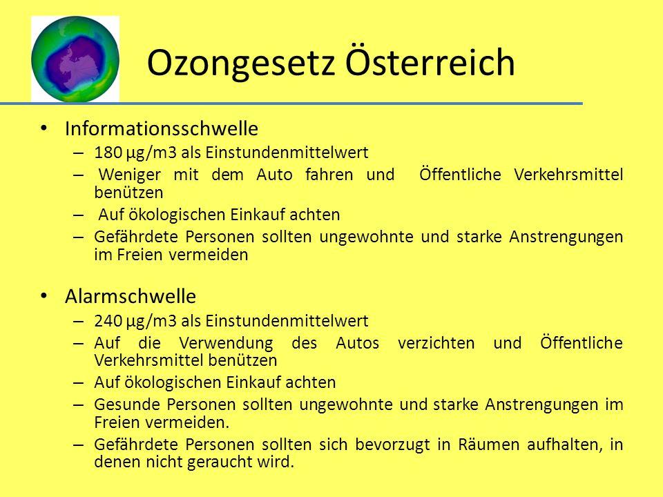 Ozongesetz Österreich Informationsschwelle – 180 μg/m3 als Einstundenmittelwert – Weniger mit dem Auto fahren und Öffentliche Verkehrsmittel benützen