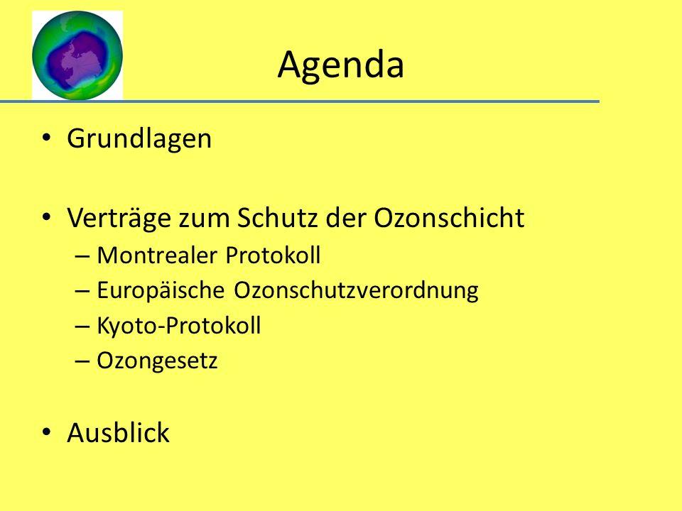 Agenda Grundlagen Verträge zum Schutz der Ozonschicht – Montrealer Protokoll – Europäische Ozonschutzverordnung – Kyoto-Protokoll – Ozongesetz Ausblic