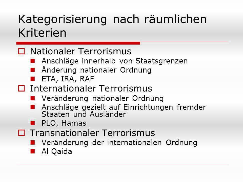 Kategorisierung nach räumlichen Kriterien Nationaler Terrorismus Anschläge innerhalb von Staatsgrenzen Änderung nationaler Ordnung ETA, IRA, RAF Inter