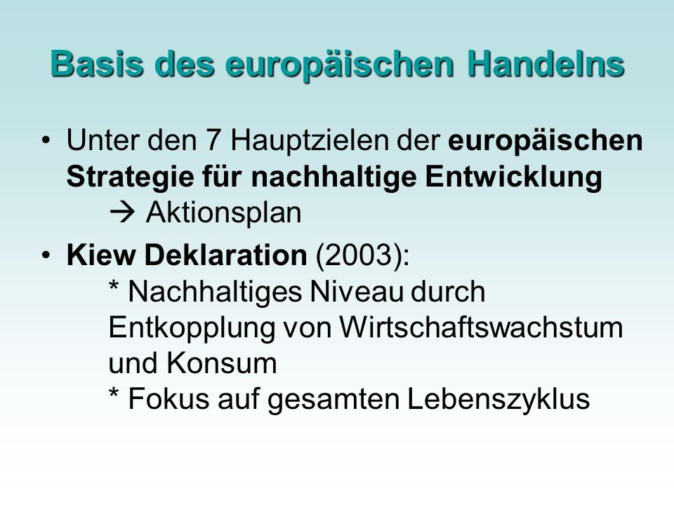 Basis des europäischen Handelns Unter den 7 Hauptzielen der europäischen Strategie für nachhaltige Entwicklung Aktionsplan Kiew Deklaration (2003): *