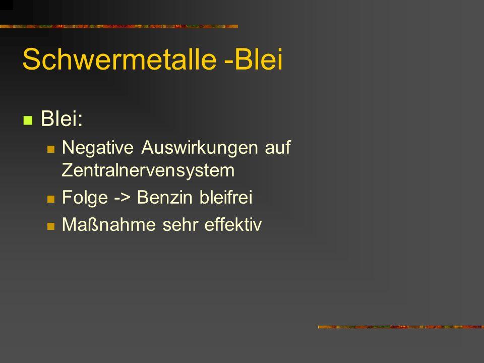 Schwermetalle -Blei Blei: Negative Auswirkungen auf Zentralnervensystem Folge -> Benzin bleifrei Maßnahme sehr effektiv