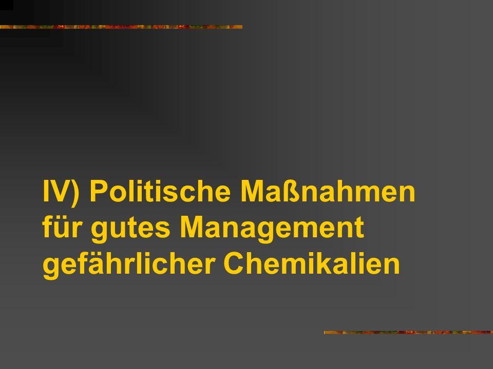 IV) Politische Maßnahmen für gutes Management gefährlicher Chemikalien