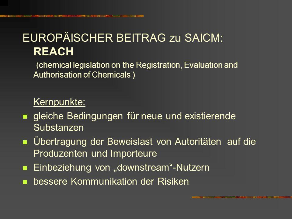 EUROPÄISCHER BEITRAG zu SAICM: REACH (chemical legislation on the Registration, Evaluation and Authorisation of Chemicals ) Kernpunkte: gleiche Beding