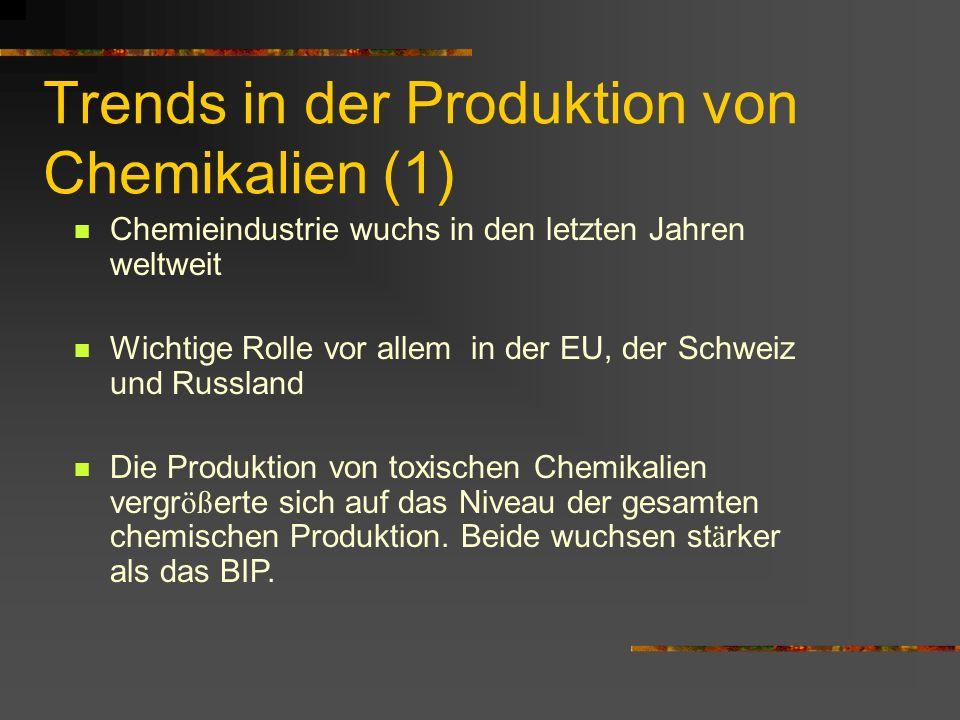 Trends in der Produktion von Chemikalien (1) Chemieindustrie wuchs in den letzten Jahren weltweit Wichtige Rolle vor allem in der EU, der Schweiz und