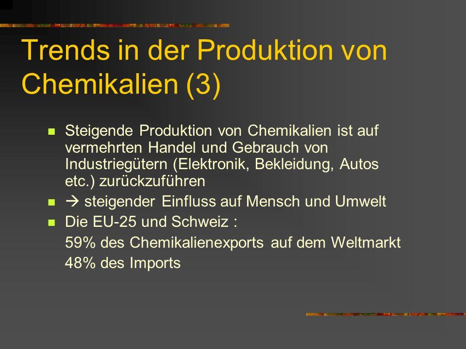Trends in der Produktion von Chemikalien (3) Steigende Produktion von Chemikalien ist auf vermehrten Handel und Gebrauch von Industriegütern (Elektron