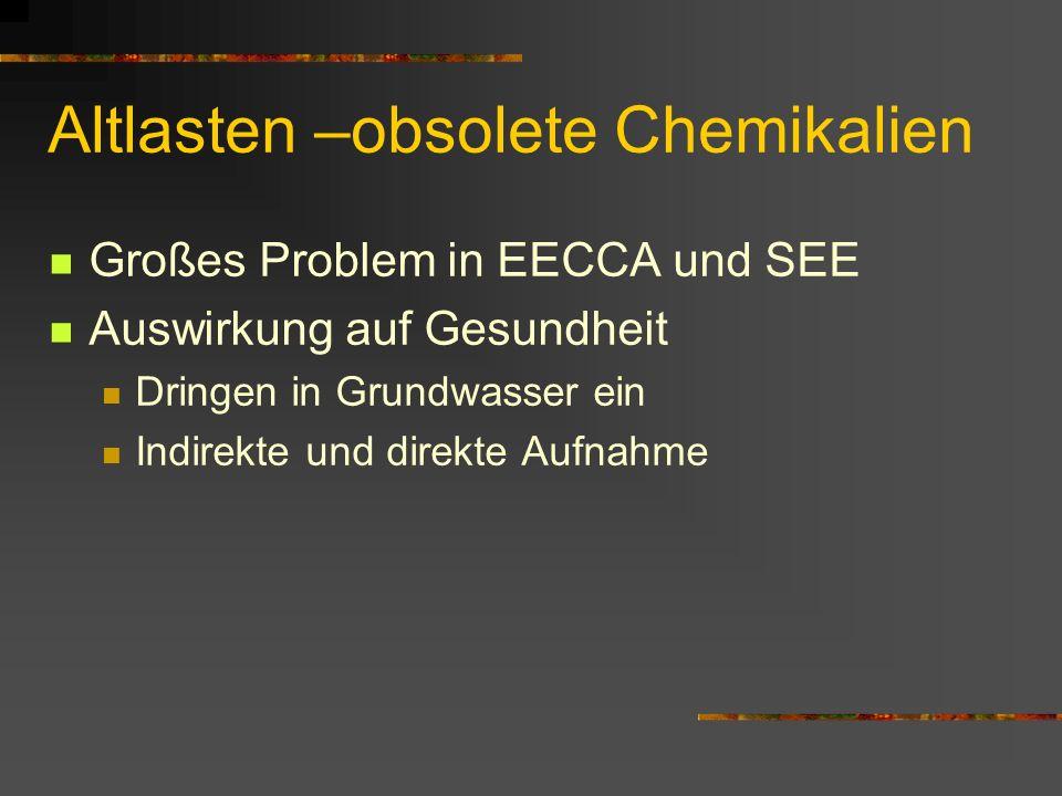 Altlasten –obsolete Chemikalien Großes Problem in EECCA und SEE Auswirkung auf Gesundheit Dringen in Grundwasser ein Indirekte und direkte Aufnahme