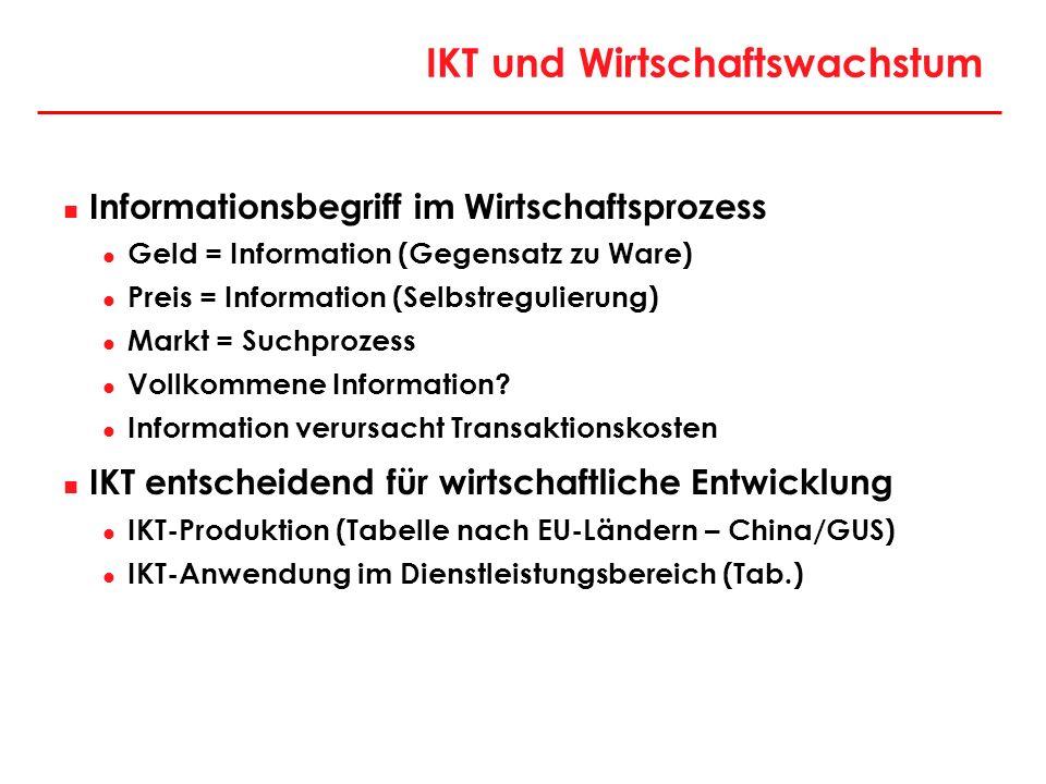 Informationsbegriff im Wirtschaftsprozess Geld = Information (Gegensatz zu Ware) Preis = Information (Selbstregulierung) Markt = Suchprozess Vollkomme