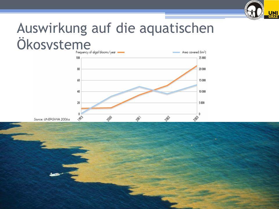 Auswirkung auf die aquatischen Ökosysteme
