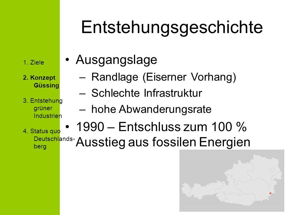 1.Ziele 2. Konzept Güssing 3. Entstehung grüner Industrien 4.