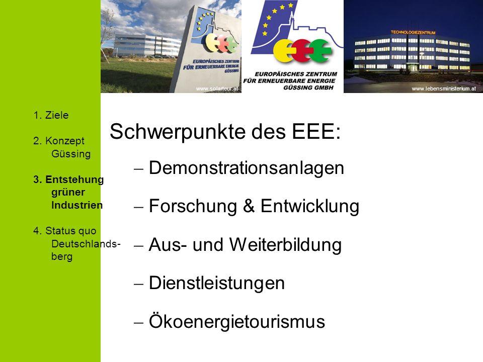 Grüne Industrien & Technologien in Güssing Highlights: Biomasse Fernheizwerk Biomasse Kraftwerk Photovoltaik Fabrik Europäisches Zentrum für erneuerbare Energie 1.