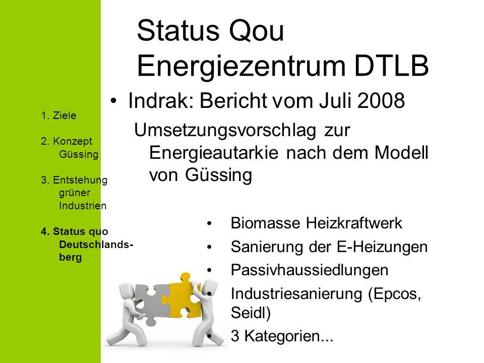 Status Qou Energiezentrum DTLB 1.Ziele 2. Konzept Güssing 3.