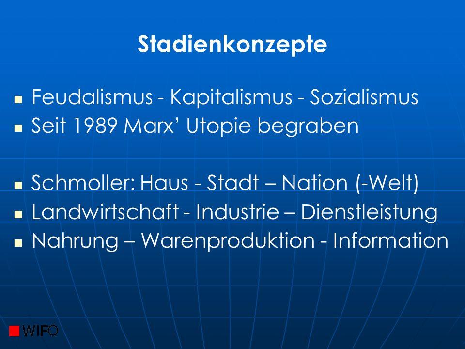 Stadienkonzepte Feudalismus - Kapitalismus - Sozialismus Seit 1989 Marx Utopie begraben Schmoller: Haus - Stadt – Nation (-Welt) Landwirtschaft - Industrie – Dienstleistung Nahrung – Warenproduktion - Information