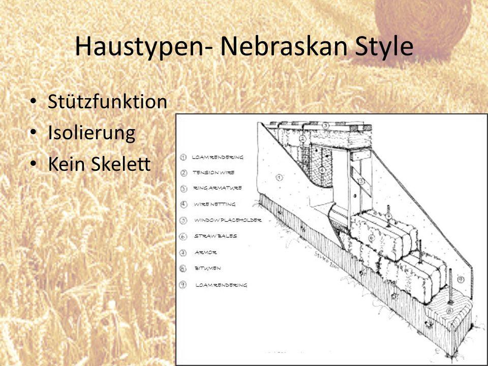 Haustypen- Nebraskan Style Stützfunktion Isolierung Kein Skelett