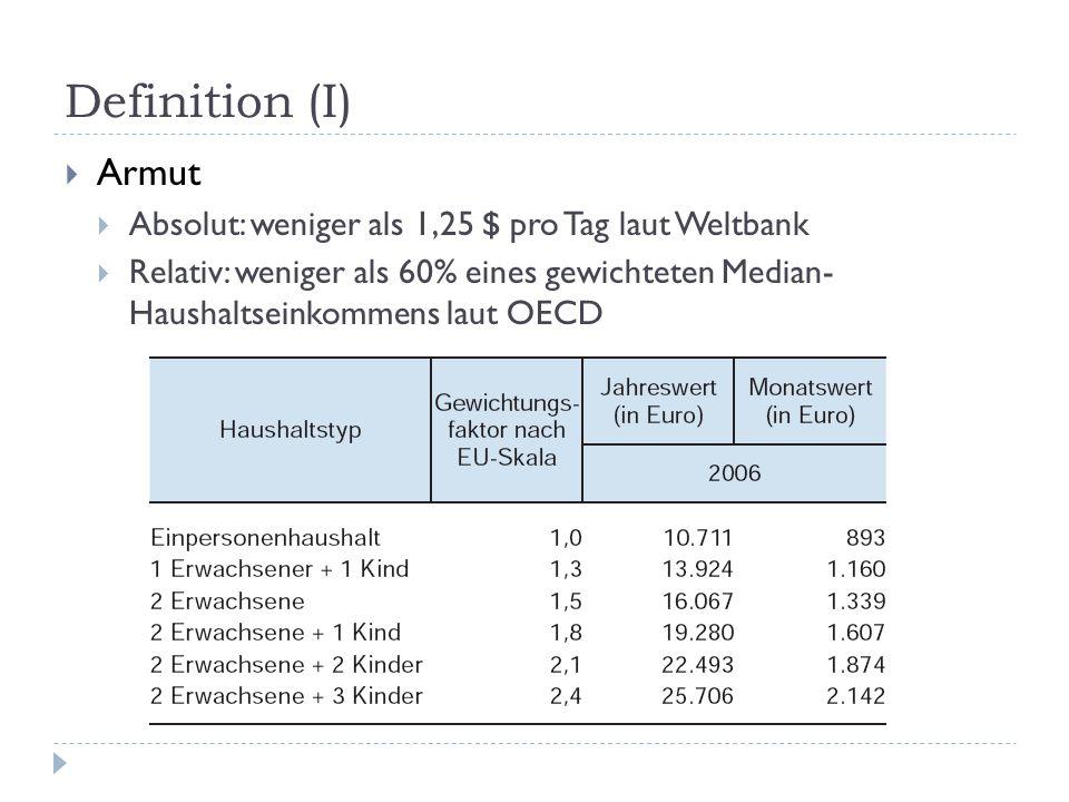 Definition (I) Armut Absolut: weniger als 1,25 $ pro Tag laut Weltbank Relativ: weniger als 60% eines gewichteten Median- Haushaltseinkommens laut OEC