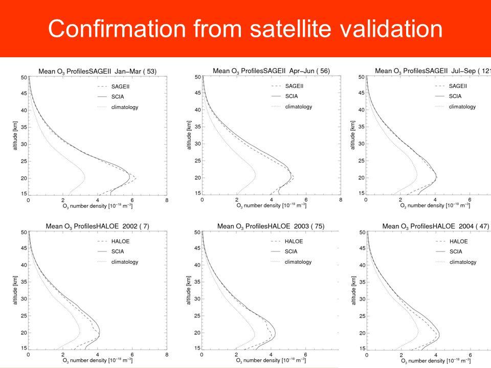 Institut für Umweltphysik/Fernerkundung Physik/Elektrotechnik Fachbereich 1 Confirmation from satellite validation