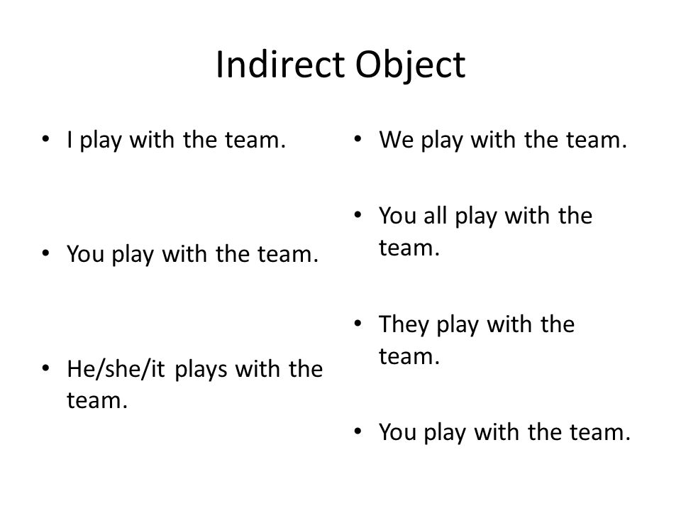 Indirect Object I play with the team. You play with the team. He/she/it plays with the team. We play with the team. You all play with the team. They p