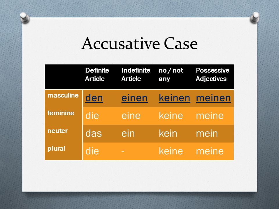 Accusative Case Definite Article Indefinite Article no / not any Possessive Adjectives masculine deneinenkeinenmeinen feminine dieeinekeinemeine neute