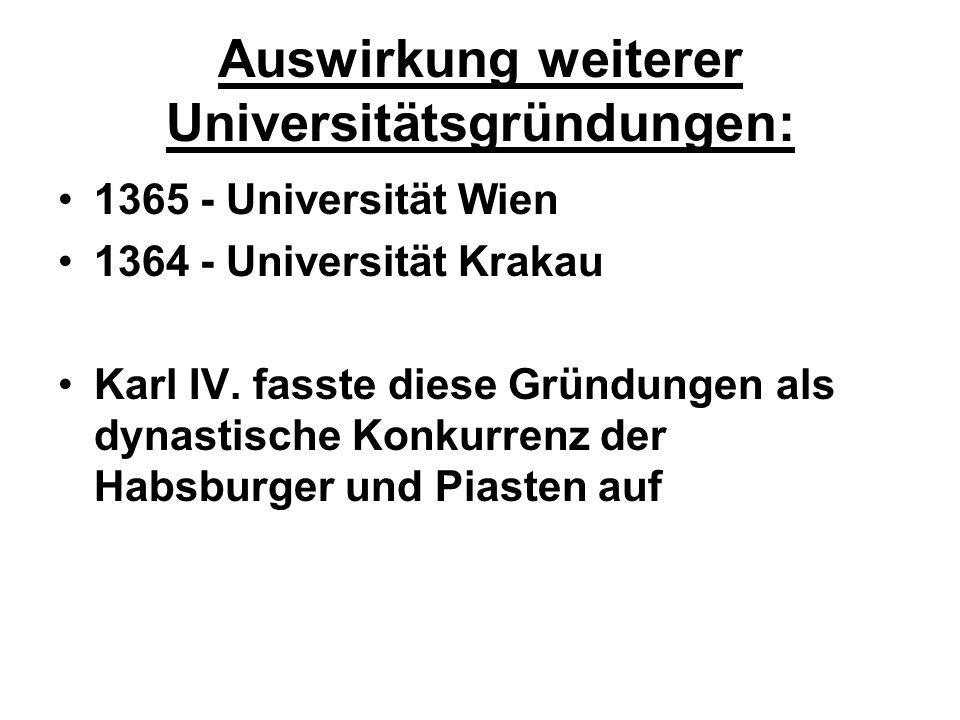 Auswirkung weiterer Universitätsgründungen: 1365 - Universität Wien 1364 - Universität Krakau Karl IV. fasste diese Gründungen als dynastische Konkurr