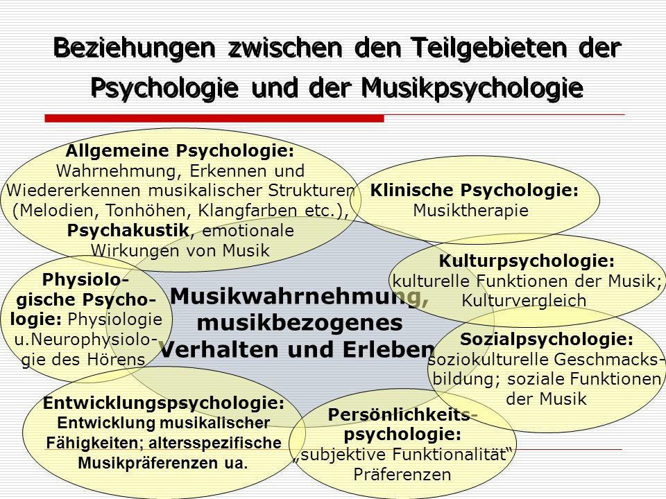 Beziehungen zwischen den Teilgebieten der Psychologie und der Musikpsychologie Musikwahrnehmung, musikbezogenes Verhalten und Erleben Allgemeine Psych