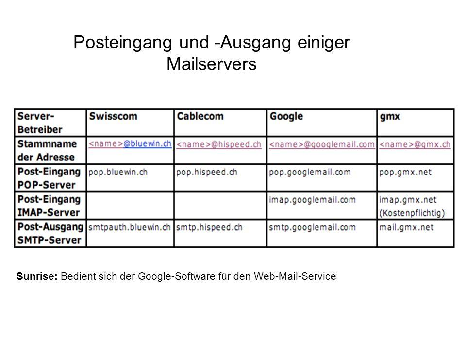 Posteingang und -Ausgang einiger Mailservers Sunrise: Bedient sich der Google-Software für den Web-Mail-Service