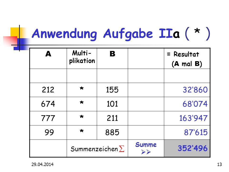 29.04.201413 Anwendung Aufgabe IIa ( * ) A Multi- plikation B = Resultat ( A mal B ) 212*15532860 674*10168074 777*211163947 99*88587615 Summenzeichen Summe 352496