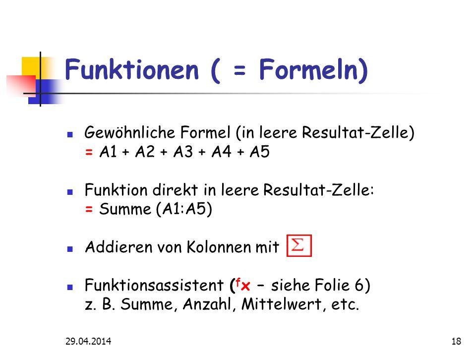 29.04.201418 Funktionen ( = Formeln) Gewöhnliche Formel (in leere Resultat-Zelle) = A1 + A2 + A3 + A4 + A5 Funktion direkt in leere Resultat-Zelle: =