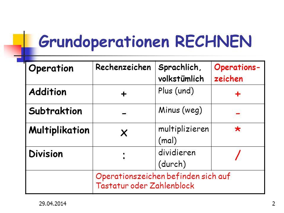 29.04.20142 Grundoperationen RECHNEN Operation RechenzeichenSprachlich, volkstümlich Operations- zeichen Addition + Plus (und) + Subtraktion - Minus (weg) - Multiplikation x multiplizieren (mal) * Division : dividieren (durch) / Operationszeichen befinden sich auf Tastatur oder Zahlenblock