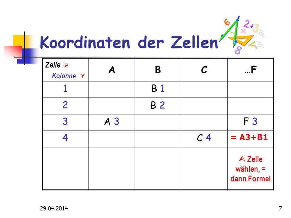 29.04.20147 Koordinaten der Zellen Zeile Kolonne ABC…F 1B 1 2B 2 3A 3F 3 4C 4 = A3+B1 Zelle wählen, = dann Formel