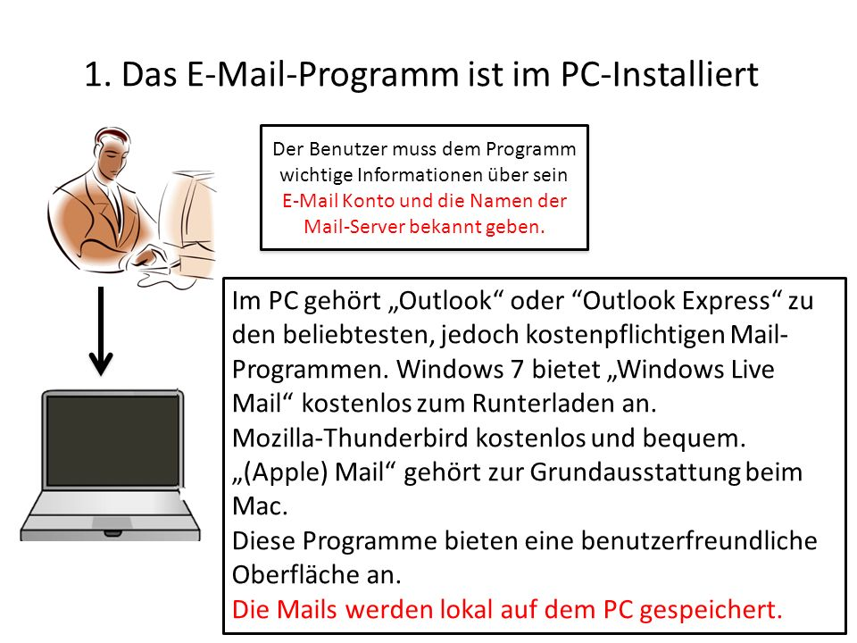 1. Das E-Mail-Programm ist im PC-Installiert Im PC gehört Outlook oder Outlook Express zu den beliebtesten, jedoch kostenpflichtigen Mail- Programmen.
