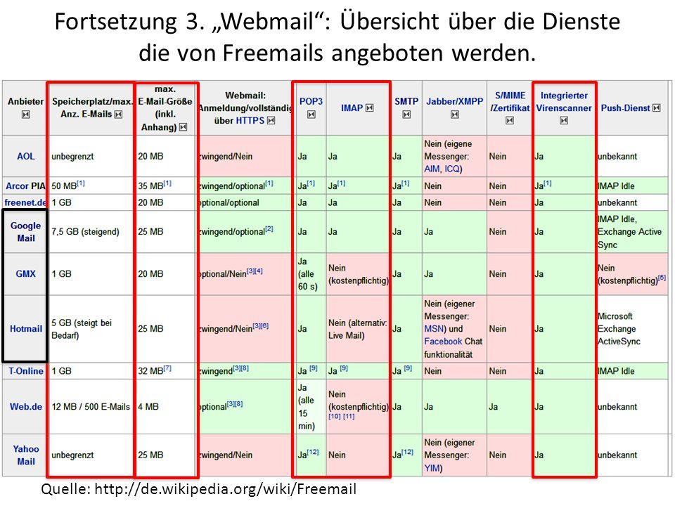 Fortsetzung 3. Webmail: Übersicht über die Dienste die von Freemails angeboten werden. Quelle: http://de.wikipedia.org/wiki/Freemail