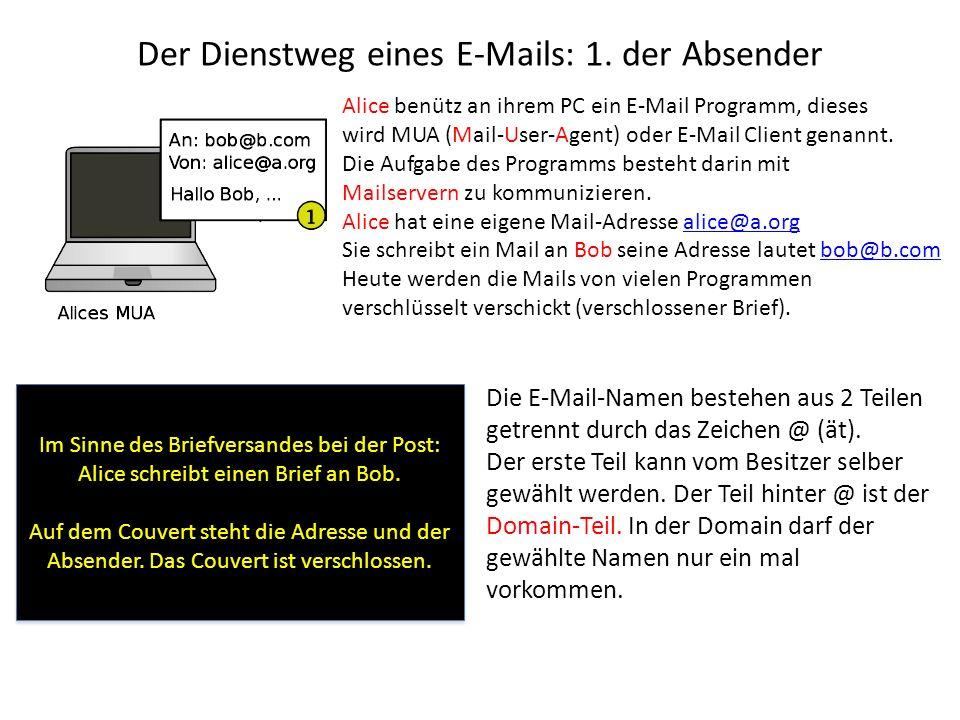 Fortsetzung 3.Webmail-Beispiele Die meisten Mail-Provider wie z.B.