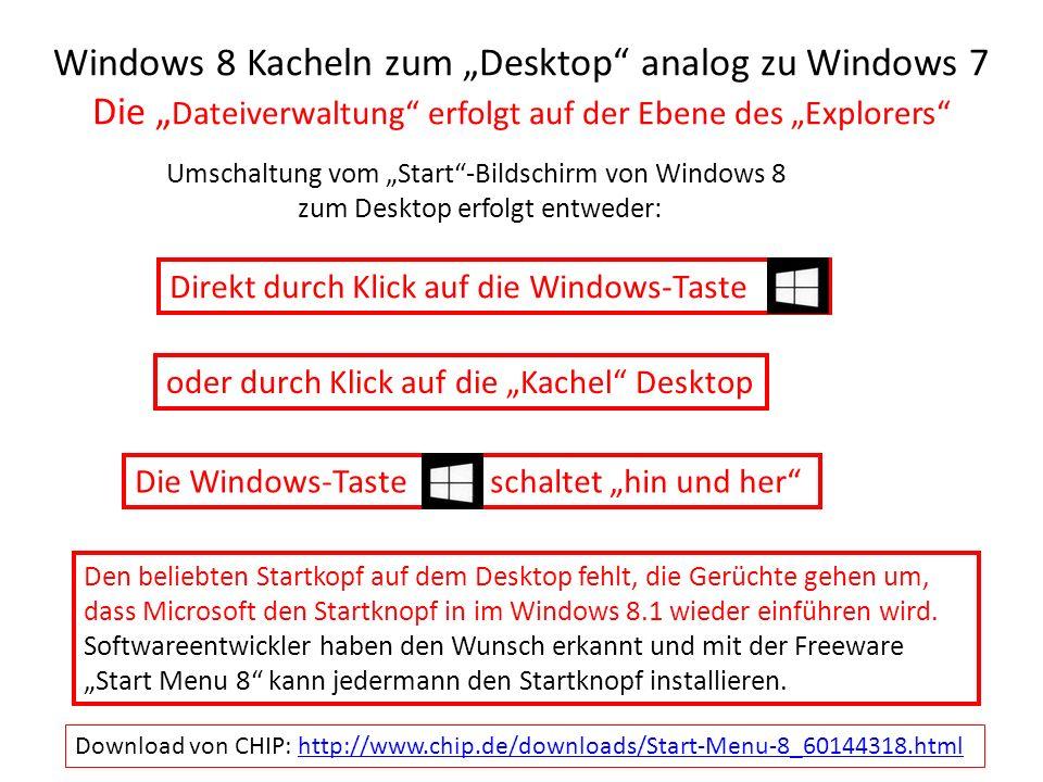 Windows 8 Kacheln zum Desktop analog zu Windows 7 Die Dateiverwaltung erfolgt auf der Ebene des Explorers Umschaltung vom Start-Bildschirm von Windows