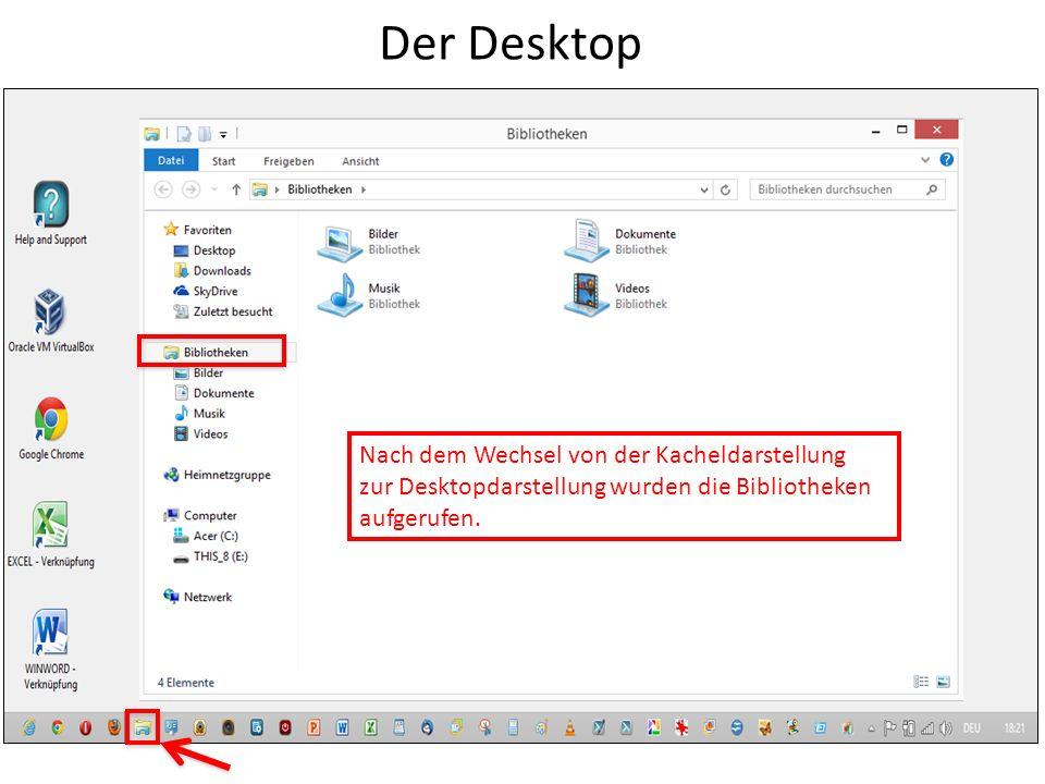 Der Desktop Nach dem Wechsel von der Kacheldarstellung zur Desktopdarstellung wurden die Bibliotheken aufgerufen.