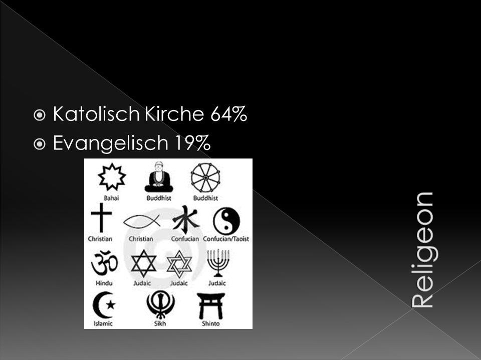Katolisch Kirche 64% Evangelisch 19%