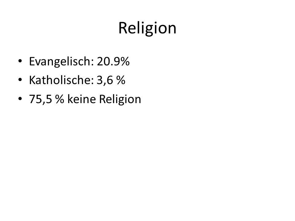 Religion Evangelisch: 20.9% Katholische: 3,6 % 75,5 % keine Religion