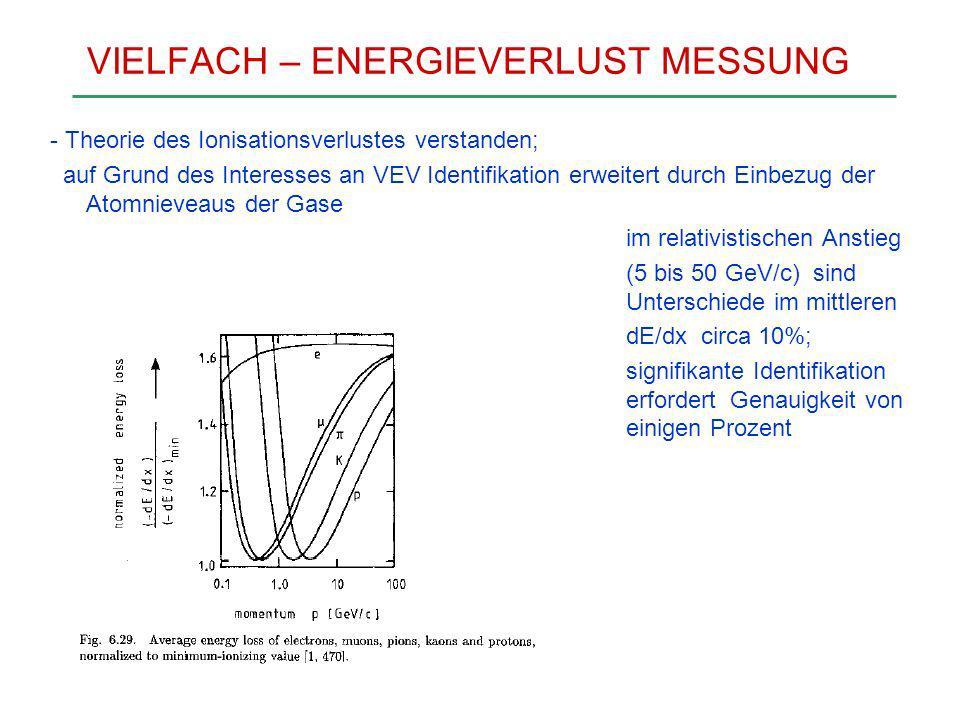 VIELFACH – ENERGIEVERLUST MESSUNG - Theorie des Ionisationsverlustes verstanden; auf Grund des Interesses an VEV Identifikation erweitert durch Einbez