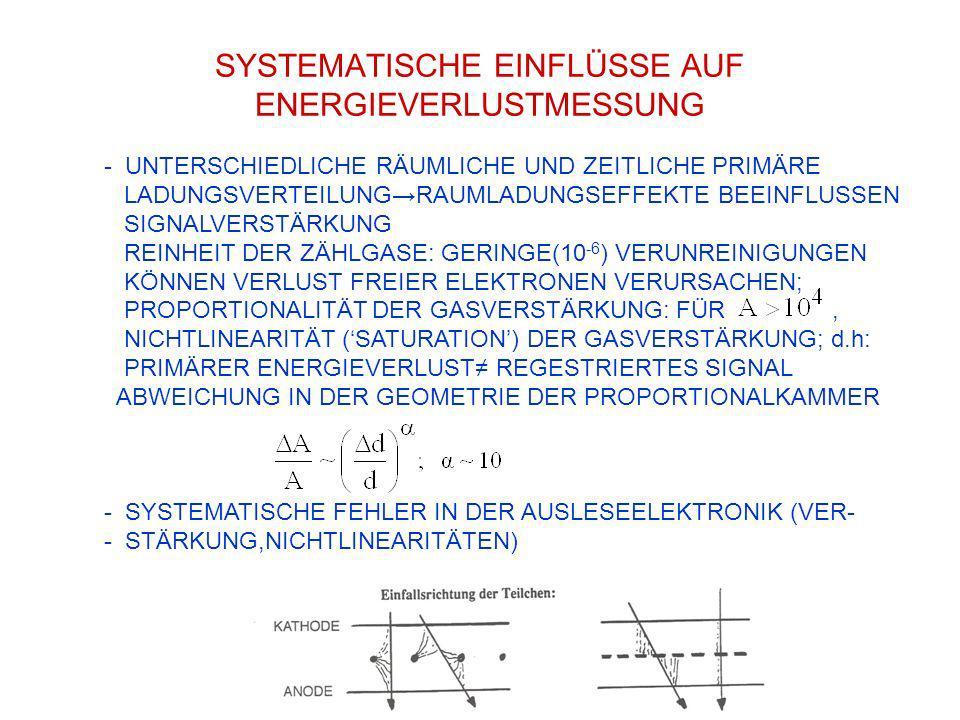 SYSTEMATISCHE EINFLÜSSE AUF ENERGIEVERLUSTMESSUNG - UNTERSCHIEDLICHE RÄUMLICHE UND ZEITLICHE PRIMÄRE LADUNGSVERTEILUNGRAUMLADUNGSEFFEKTE BEEINFLUSSEN