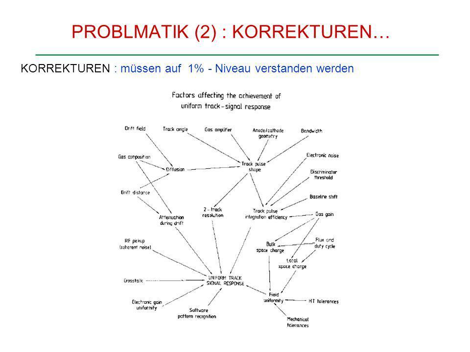 PROBLMATIK (2) : KORREKTUREN… KORREKTUREN : müssen auf 1% - Niveau verstanden werden