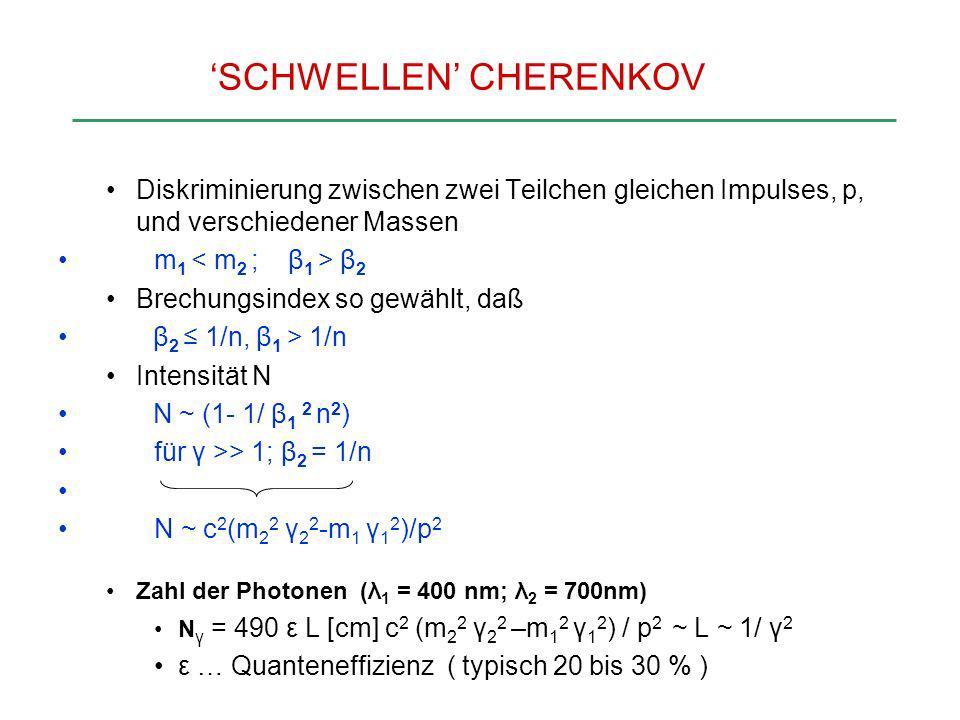 SCHWELLEN CHERENKOV Diskriminierung zwischen zwei Teilchen gleichen Impulses, p, und verschiedener Massen m 1 β 2 Brechungsindex so gewählt, daß β 2 1