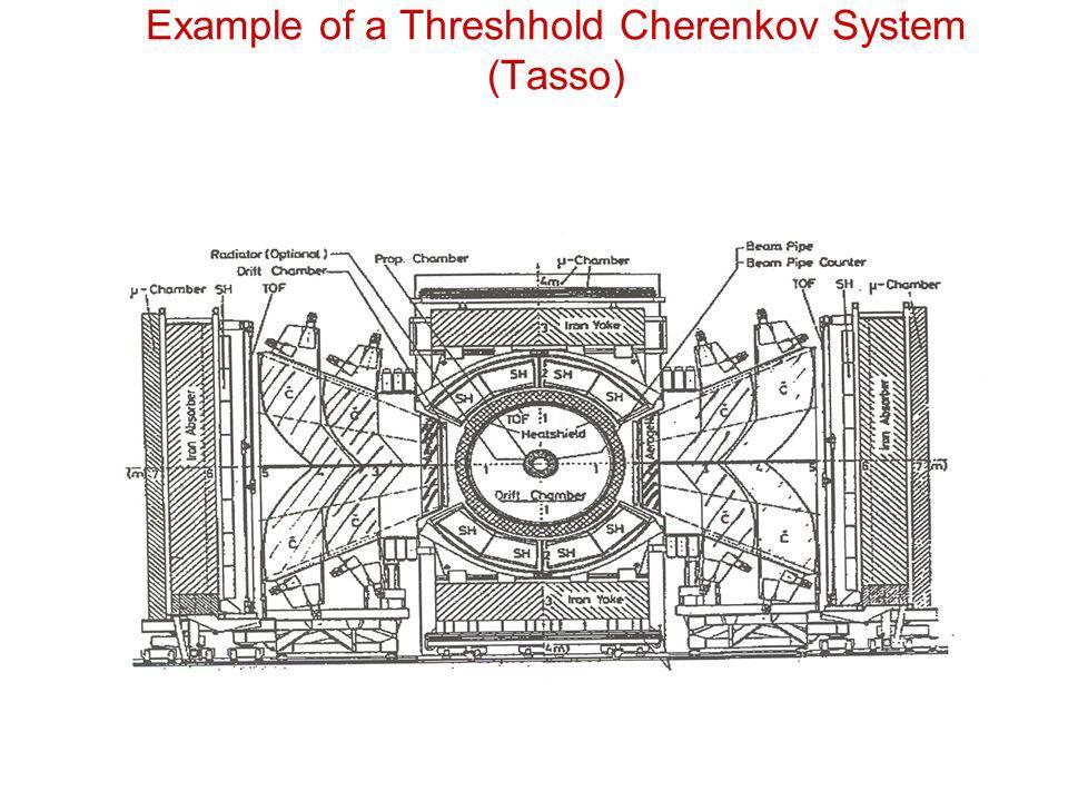 Example of a Threshhold Cherenkov System (Tasso)