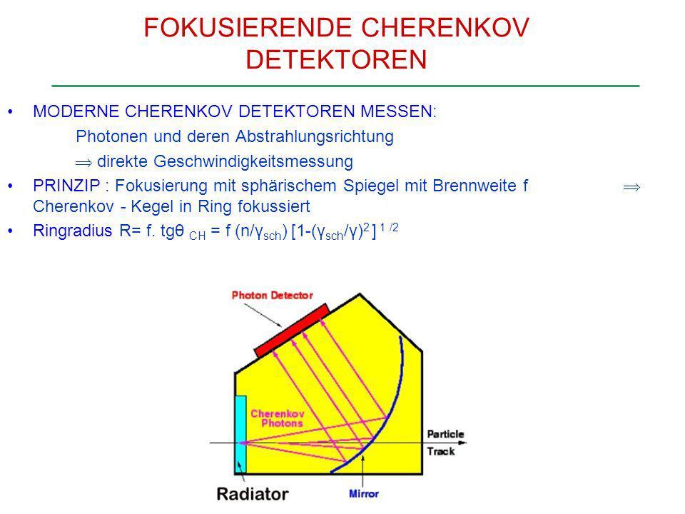 FOKUSIERENDE CHERENKOV DETEKTOREN MODERNE CHERENKOV DETEKTOREN MESSEN: Photonen und deren Abstrahlungsrichtung direkte Geschwindigkeitsmessung PRINZIP