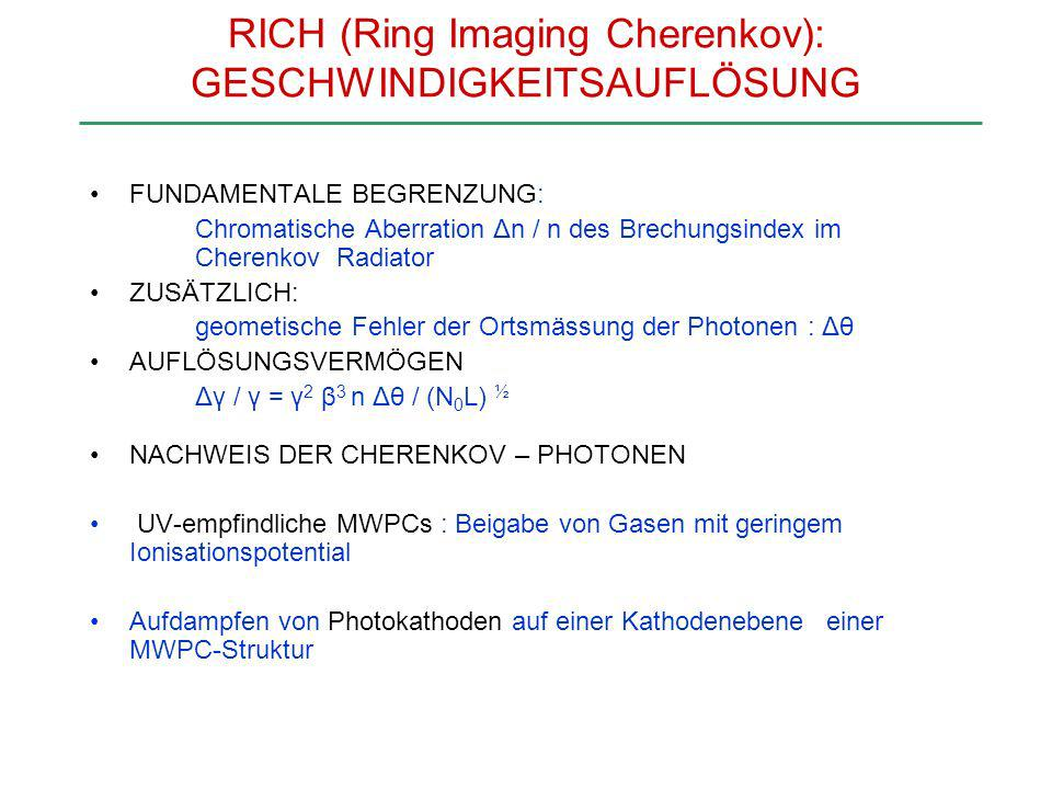 RICH (Ring Imaging Cherenkov): GESCHWINDIGKEITSAUFLÖSUNG FUNDAMENTALE BEGRENZUNG: Chromatische Aberration Δn / n des Brechungsindex im Cherenkov Radia