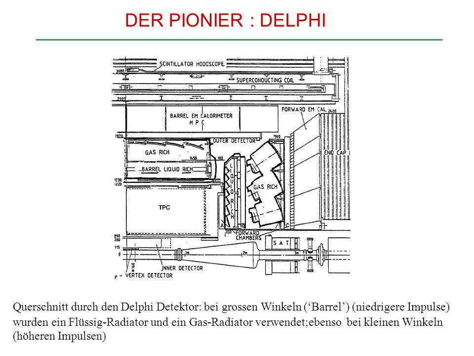 DER PIONIER : DELPHI Querschnitt durch den Delphi Detektor: bei grossen Winkeln (Barrel) (niedrigere Impulse) wurden ein Flüssig-Radiator und ein Gas-