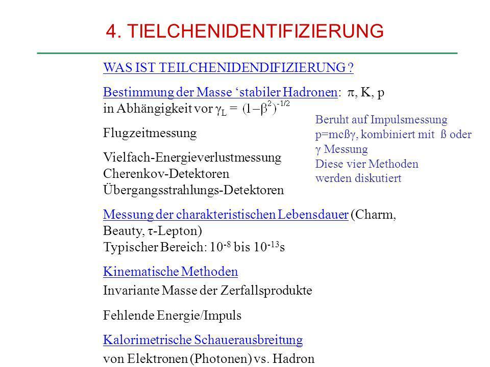 4. TIELCHENIDENTIFIZIERUNG WAS IST TEILCHENIDENDIFIZIERUNG ? Bestimmung der Masse stabiler Hadronen:, K, p in Abhängigkeit vor γ L = Flugzeitmessung V
