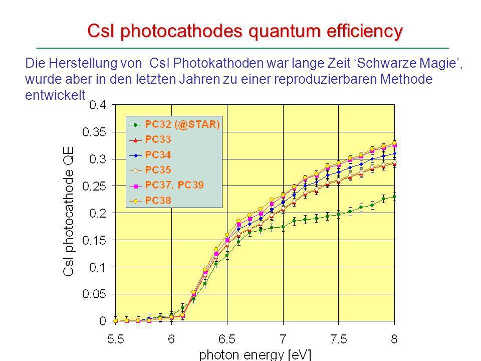 CsI photocathodes quantum efficiency Die Herstellung von CsI Photokathoden war lange Zeit Schwarze Magie, wurde aber in den letzten Jahren zu einer re